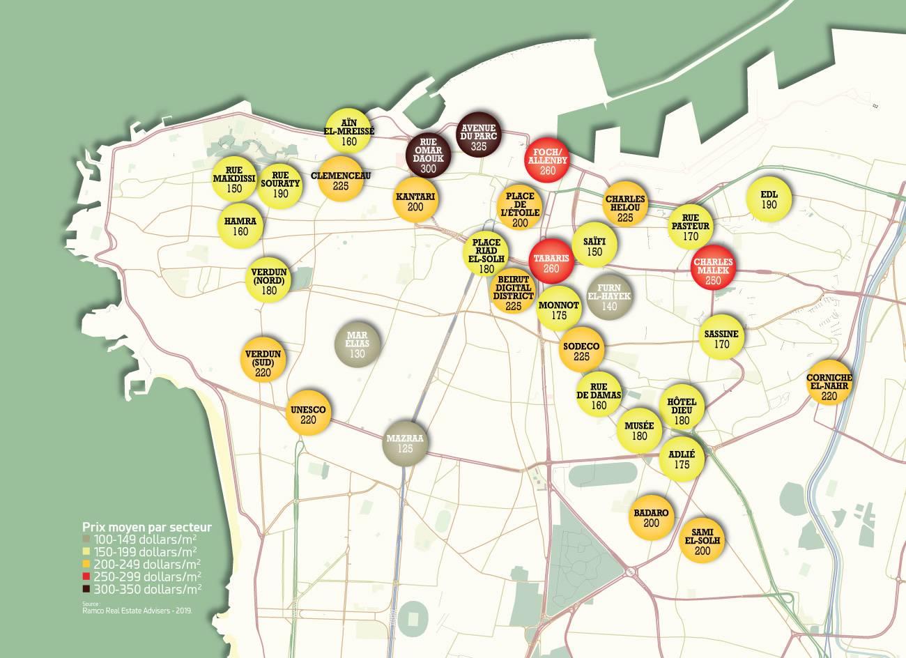 Location de bureaux à Beyrouth : les prix baissent