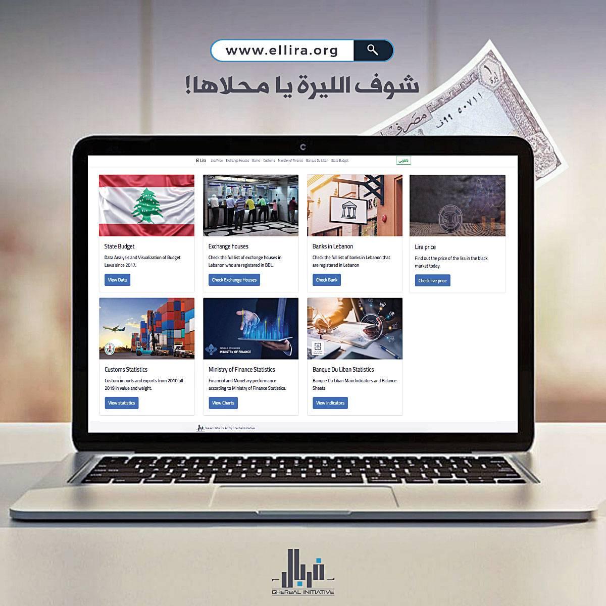 El-Baladiyat et Ellira, deux nouvelles plates-formes pour plus de transparence publique